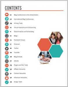 Blogopedia Table of Contents