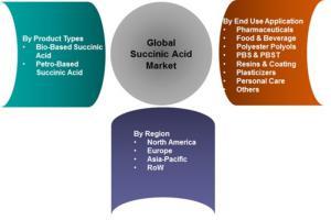 Market_Segmentation