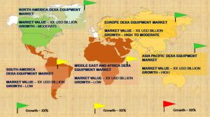 #Global_DEXA_Equipment_Market
