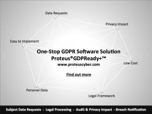 Proteus®GDPReady+™ the GDPR software solution