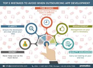 Top 5 Mistakes to Avoid When Outsourcing App Development - Results from exhaustive research