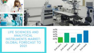 Life Sciences And Analytical Instruments Market Global Forecast To 2021