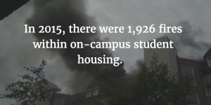 Picture of a college dorm with smoke coming out and text indicating that nearly 2,000 fires occurred in student housing in 2015.